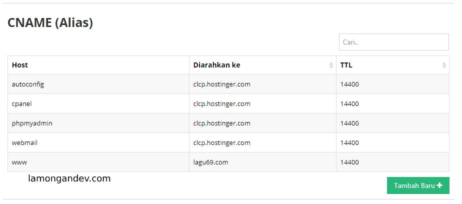 Tutorial arahkan domain tld ke blogspot - lamongandev.com